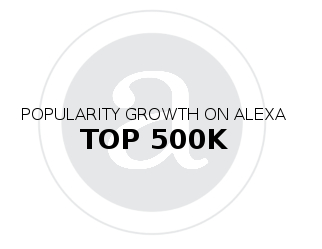 popularity growth on alexa